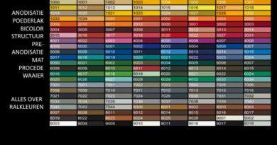 Aluminium ramen en deuren in alle kleuren