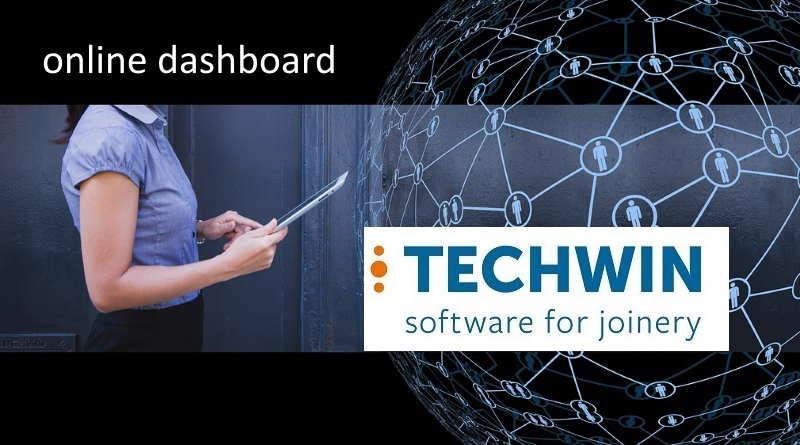 dashboard in je onderneming